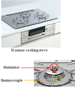 Si sensor cooking stove