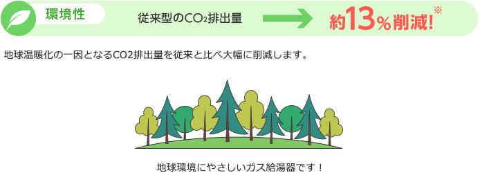 エコジョーズの特長 環境性